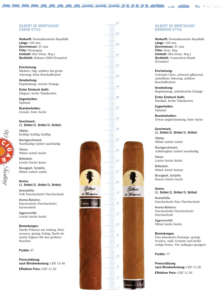 Cigar-March-2011-Gilbert-Cuban-&-Dominican-Style